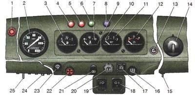 control31512a